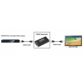 HDMI REPEATER 4K UHD 3D TECHLY